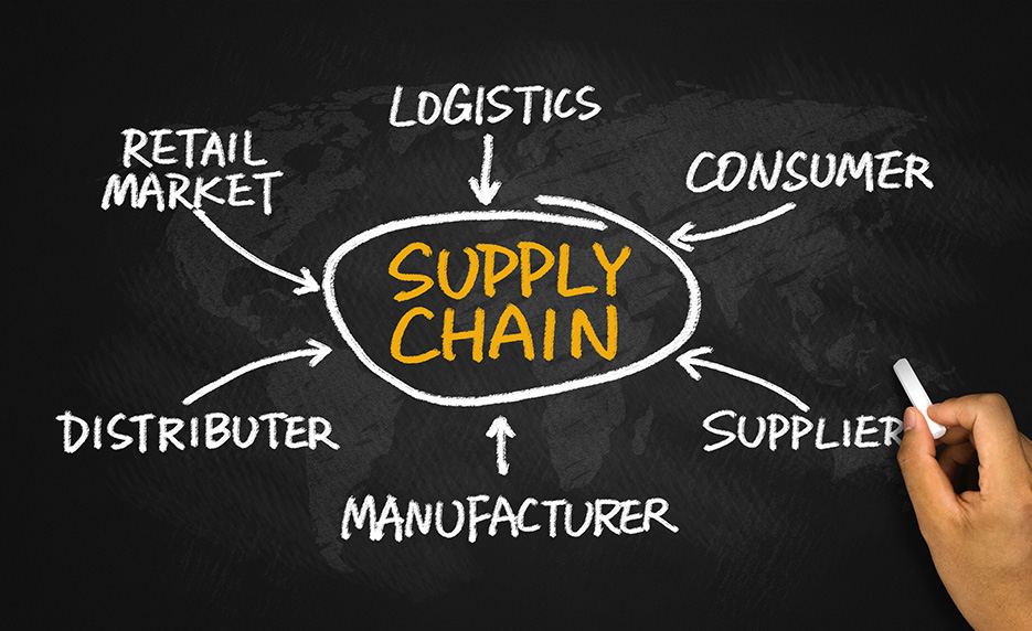Certified-Supply-Chain-Professional